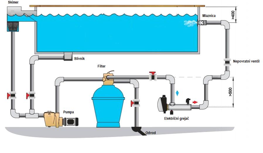 grejanje vode fcf92